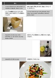 communication_sample